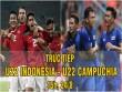 """TRỰC TIẾP bóng đá U22 Indonesia - U22 Campuchia: Chờ """"mưa"""" bàn thắng"""