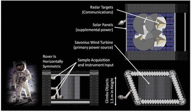 """NASA sẽ khám phá """"hành tinh chết"""" bằng công nghệ từ thế kỷ 19 - 2"""