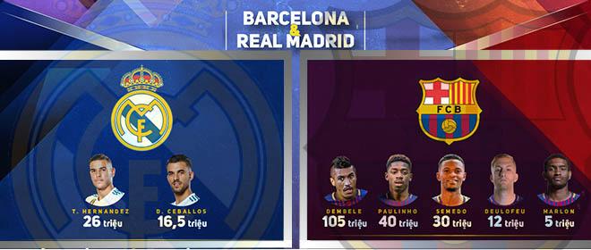 Chuyển nhượng La Liga nửa tỷ euro: Real ảm đạm, Barca cay đắng - 2