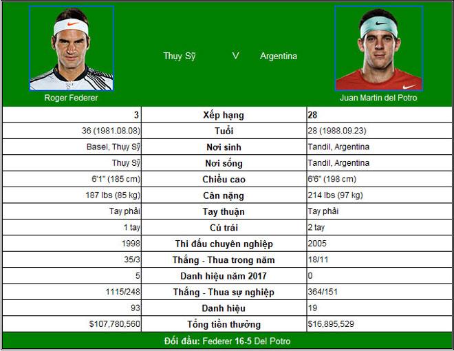 US Open ngày 10: Đồng hương hẹn Nadal ở chung kết - 3