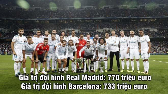Real 770 triệu euro giá trị vượt Barca: Zidane đại cao thủ kinh tế - 2