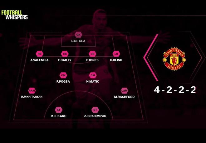 MU: Ibra trở lại, Mourinho có hàng tấn công mạnh nhất lịch sử? - 2