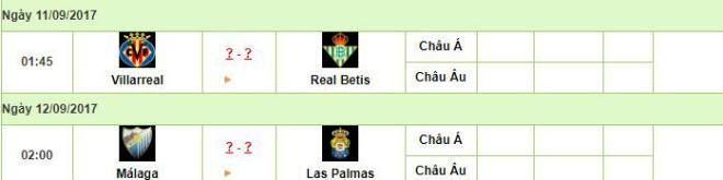 La Liga trước vòng 3: Real nhàn hạ, Barca – Atletico lo sốt vó - 6