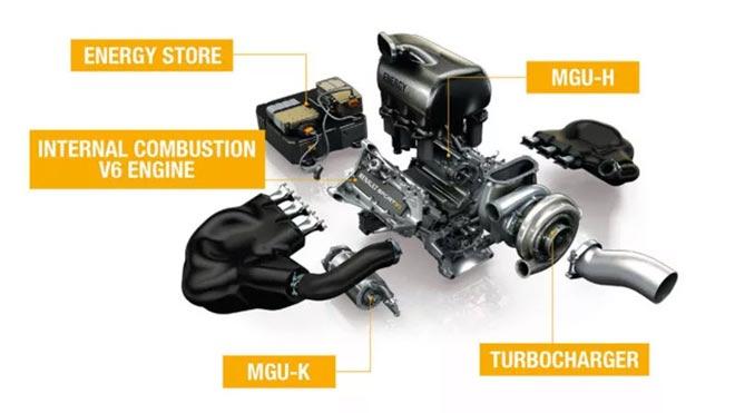 Đua xe F1: Công nghệ tối tân nhưng luật lệ lỗi thời - 1