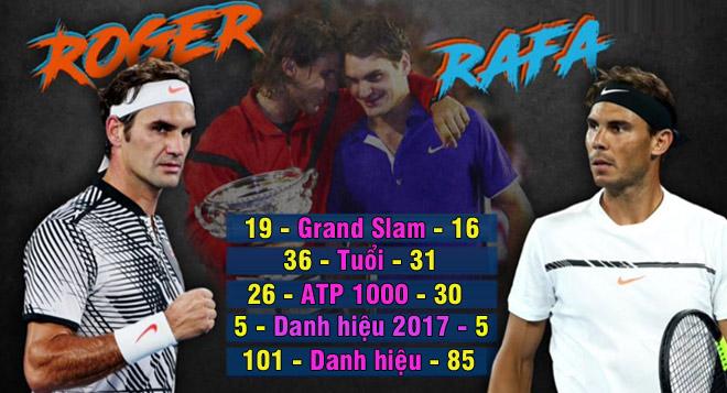 """Thống trị US Open: Nadal sắp vĩ đại nhất, Federer """"hít khói"""" - 1"""