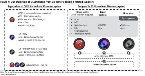 Tất tật những tin đồn về iPhone X – vũ khí bí ẩn mới của Apple - 6