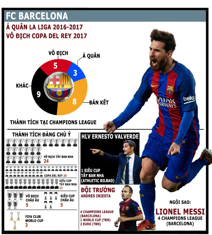 Cúp C1 trở lại: Cuộc chiến vương quyền, Ronaldo - Messi đua vĩ đại nhất (Infographic) - 4