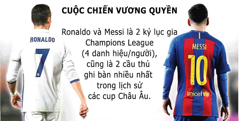 Cúp C1 trở lại: Cuộc chiến vương quyền, Ronaldo - Messi đua vĩ đại nhất (Infographic) - 6