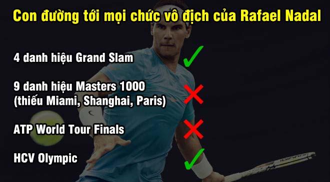 Nadal hướng đến kỷ lục vĩ đại chưa từng có: Chinh phục mọi danh hiệu lớn - 2