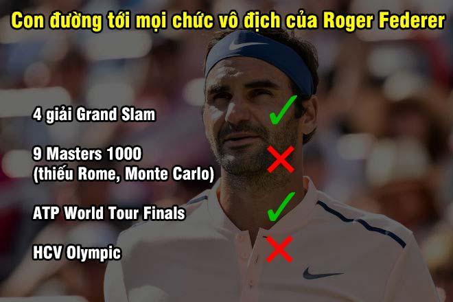 Nadal hướng đến kỷ lục vĩ đại chưa từng có: Chinh phục mọi danh hiệu lớn - 4