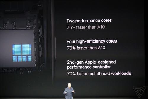 iPhone 8 và 8 Plus trình làng, nhanh hơn, chụp đẹp hơn - 3
