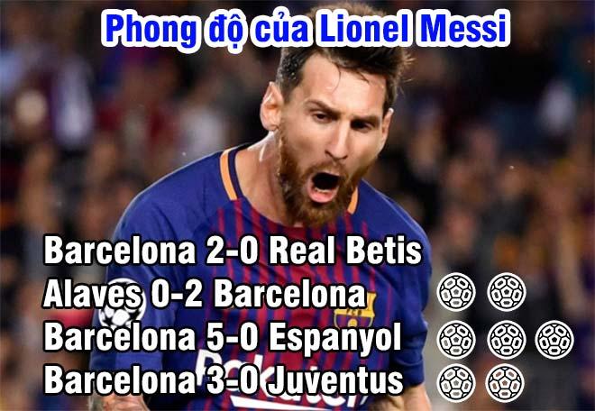 Barca, Messi toàn thắng & sạch lưới: Không Neymar vẫn chạy tốt - 1