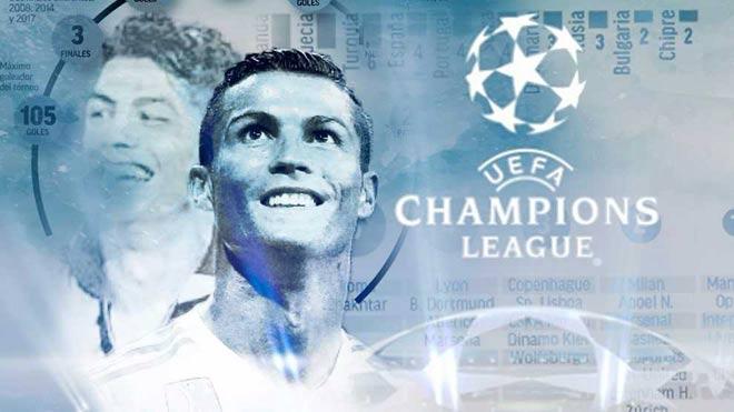 Chi tiết Real Madrid - APOEL: Thế trận nhàn nhã (KT) - 11