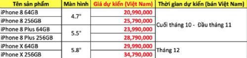"""iPhone X bị """"hét"""" giá trên trời tại Việt Nam, gần 50 triệu đồng - 3"""