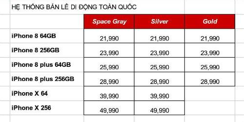 """iPhone X bị """"hét"""" giá trên trời tại Việt Nam, gần 50 triệu đồng - 1"""