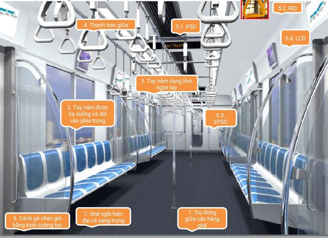 Lộ diện mẫu thiết kế tàu metro Sài Gòn mô phỏng đầu máy bay - 8