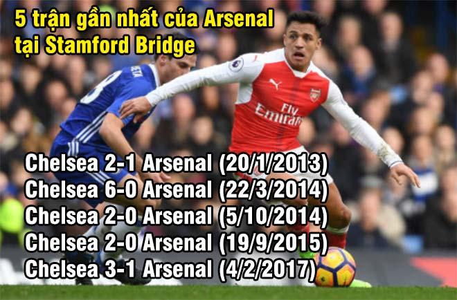 Chelsea – Arsenal: Rực cháy derby London (vòng 5 Ngoại hạng Anh) - 3
