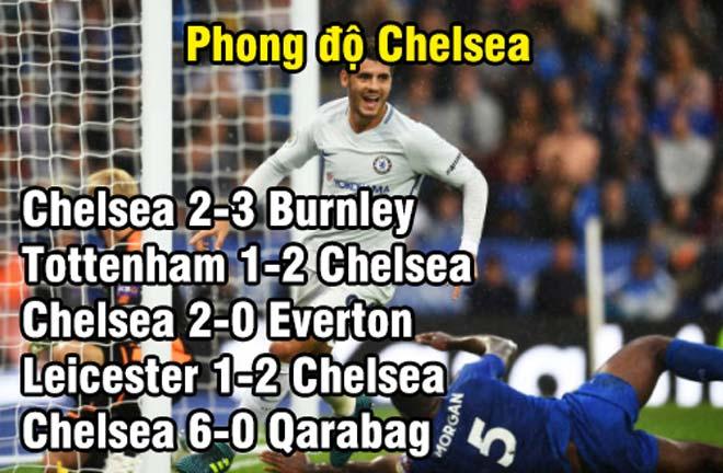 Chelsea – Arsenal: Rực cháy derby London (vòng 5 Ngoại hạng Anh) - 1