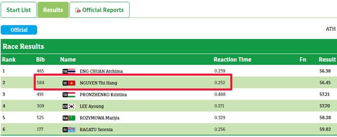 Cập nhật đoàn Việt Nam tại AIMAG 18/9: Kim Tuấn mang về HCV đầu tiên - 5