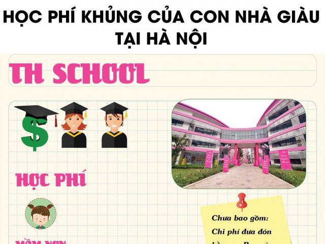 Học phí 'khủng' ở trường của con nhà giàu Hà Nội