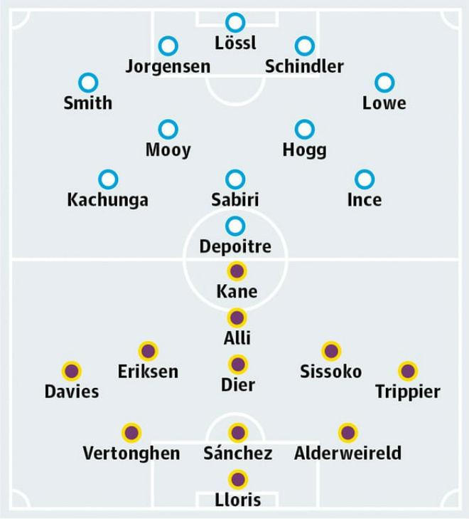Huddersfield Town – Tottenham: Thắng để qua mặt Chelsea - 2