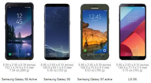 """Đánh giá Samsung Galaxy S8 Active: Bền hơn, pin """"khủng"""" hơn - 3"""