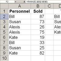 Hướng dẫn dùng hàm RANK trong Microsoft Excel