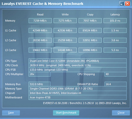 Aspire 4738 – Trải nghiệm sức mạnh Core i5 mới với Acer - 7