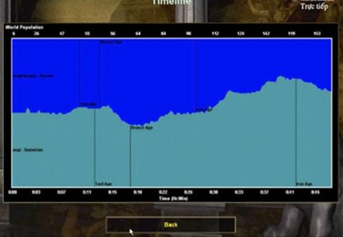 Chimsedinang vs Gunny: Mãn nhãn - 2