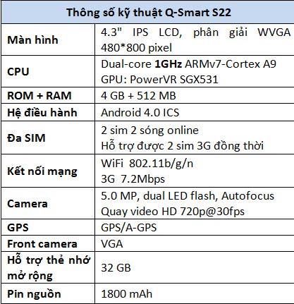 """""""Hàng khủng"""" Q-Smart S22 có gì nổi bật? - 5"""