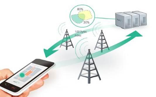 Ptracker- Dịch vụ định vị người dùng sử dụng điện thoại - 1