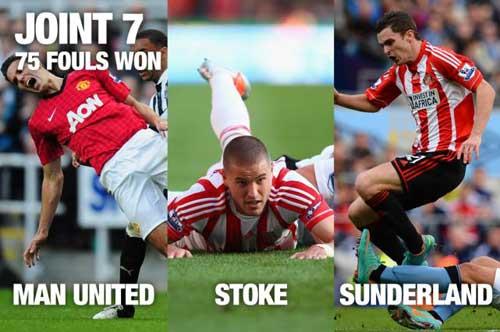 HOT: Mourinho lên kế hoạch chuyển nhượng - 2