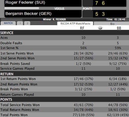 Federer khởi đầu nhẹ nhàng tại Basel - 2