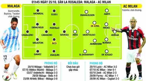 "Malaga - Milan: Pato là ""liều kháng sinh"" cho Milan? - 1"