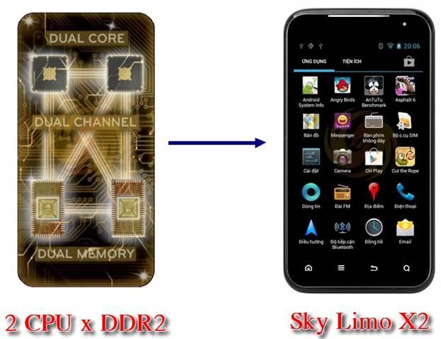 Những tính năng ưu việt của Sky Limo X2 - 1