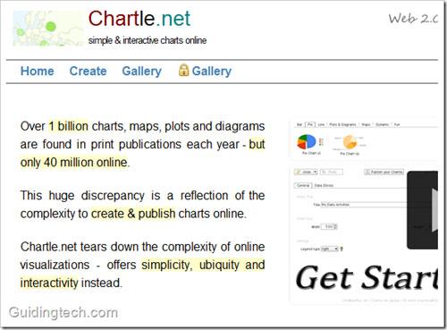 5 công cụ vẽ biểu đồ trực tuyến miễn phí - 3