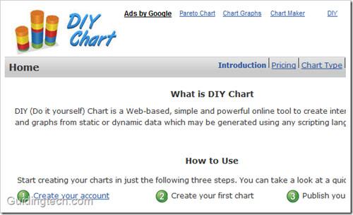 5 công cụ vẽ biểu đồ trực tuyến miễn phí - 4