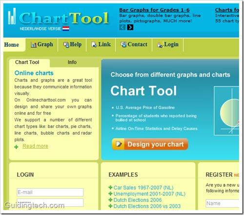 5 công cụ vẽ biểu đồ trực tuyến miễn phí - 5