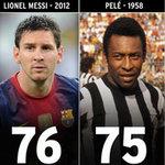 """Bóng đá - Messi: Sau Pele, ai sẽ bị """"hạ gục""""?"""
