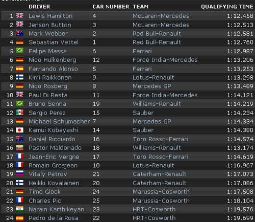 F1- Brazilian GP: Hồi kết cho kẻ phá bĩnh và chức vô địch - 3