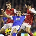 Bóng đá - Arsenal lại hòa: Lực bất tòng tâm