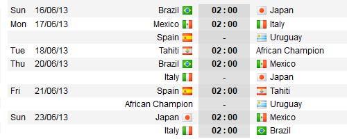 TBN chờ Brazil, Italia tại Confed Cup - 2