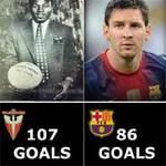 Kỷ lục của Messi chưa phải là nhất