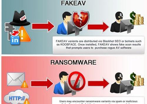 4 vấn nạn bảo mật đáng sợ nhất 2013 - 2