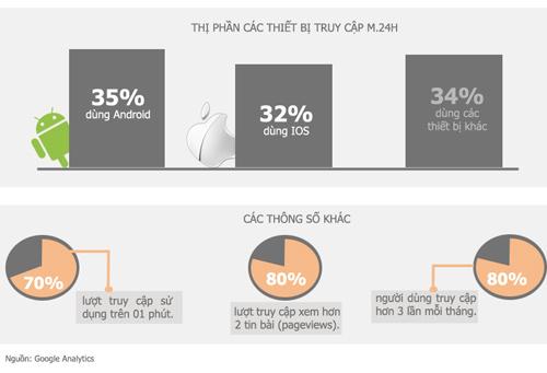 [Infographics] Điện thoại di động thay đổi cuộc sống như thế nào? - 6