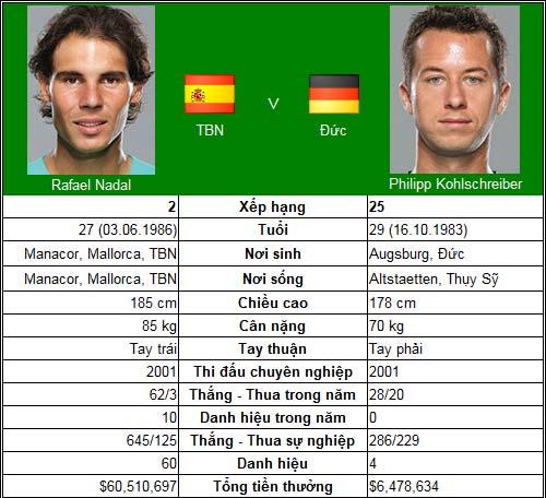 """Nadal thách thức """"trái 1 tay"""" (V2 China Open) - 1"""