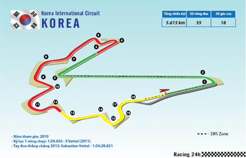 F1 - Korean GP: Thêm một bước đến ngôi vô địch - 1
