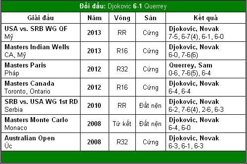 Djokovic & Nadal ở thế thượng phong (TK China Open) - 4