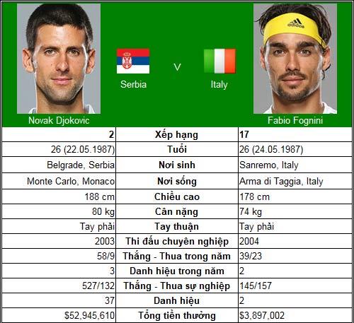 Lửa thử vàng Federer (V3 Shanghai Masters) - 3