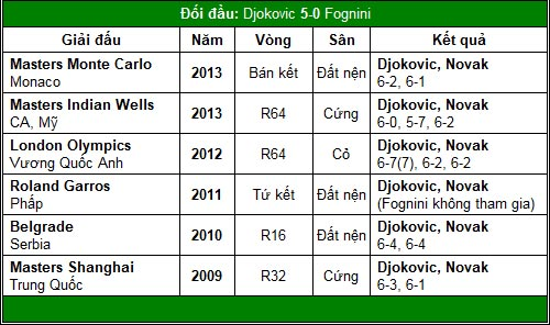 Lửa thử vàng Federer (V3 Shanghai Masters) - 4